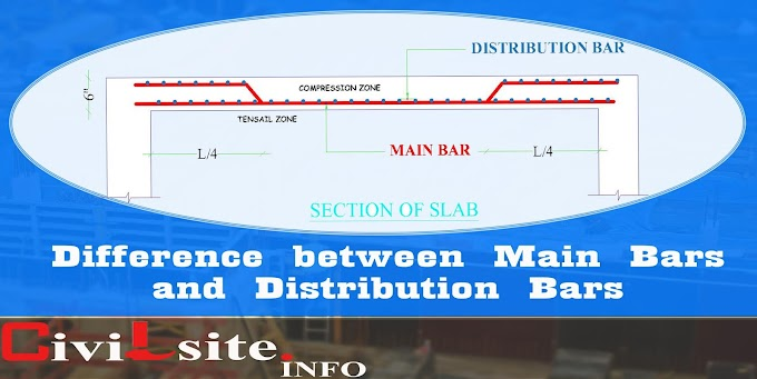 What is the Difference between Main Reinforcement Bars and Distribution Reinforcement Bars in Slab?