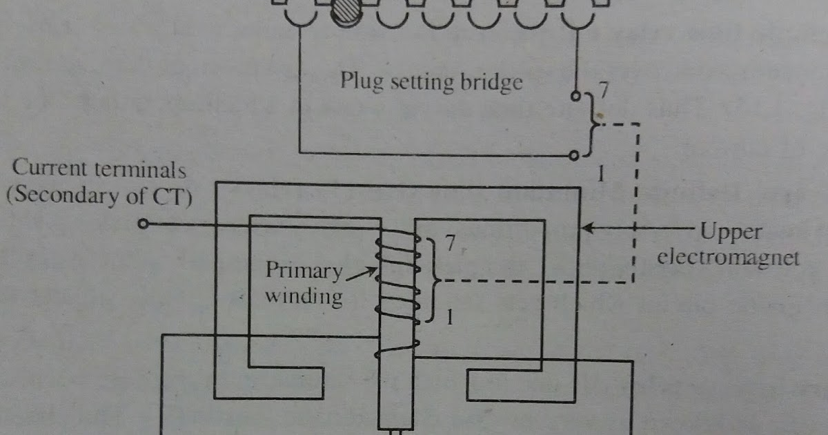 power transmission  induction type over