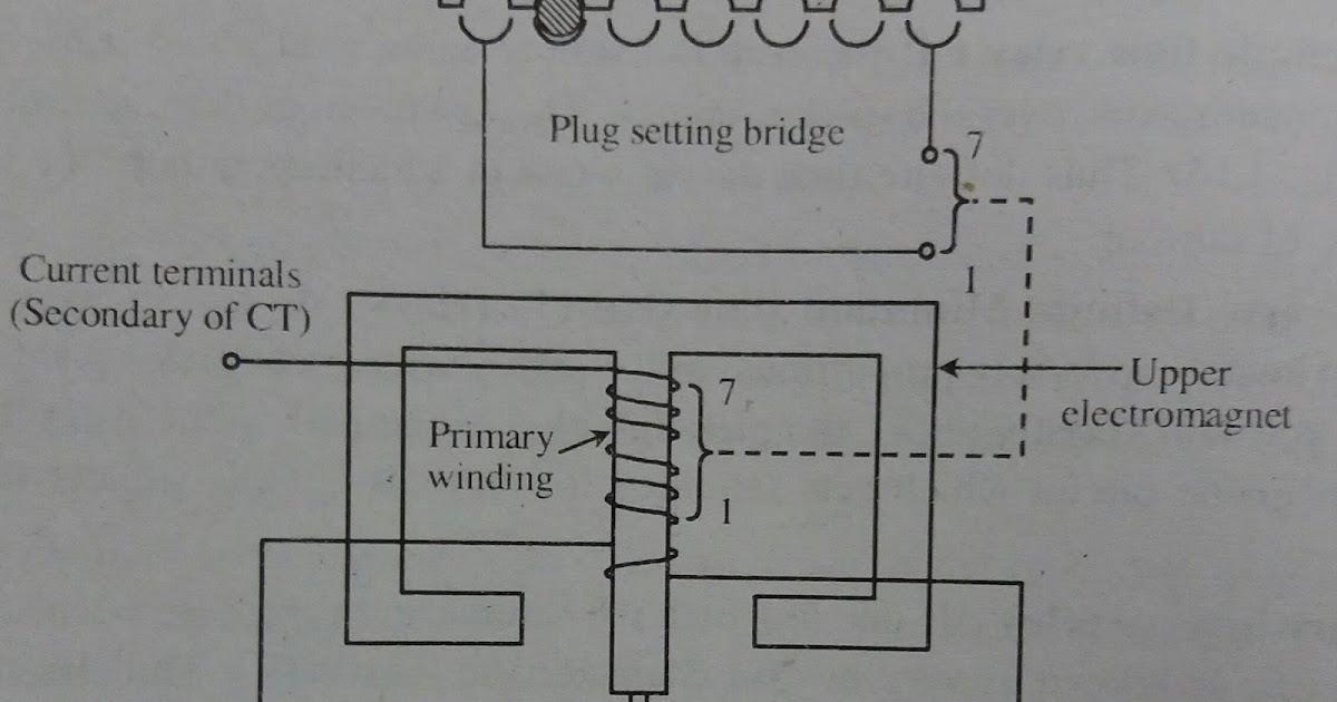 power transmission induction type over current relays. Black Bedroom Furniture Sets. Home Design Ideas