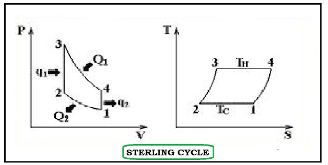 sterling-cycle