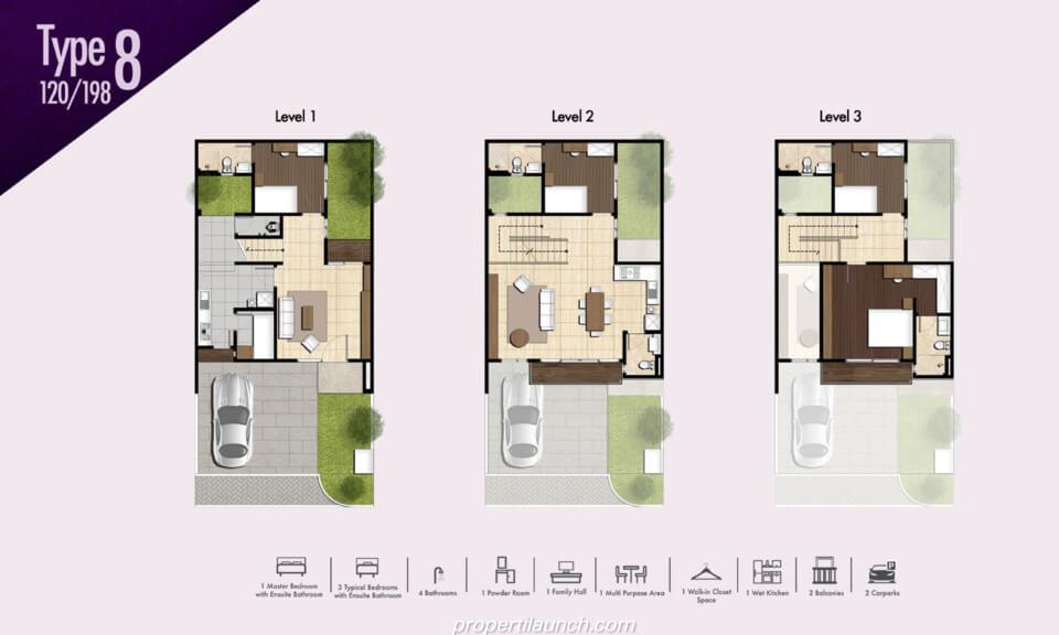 Denah Rumah Cluster Kimora @ The Zora BSD Tipe 8