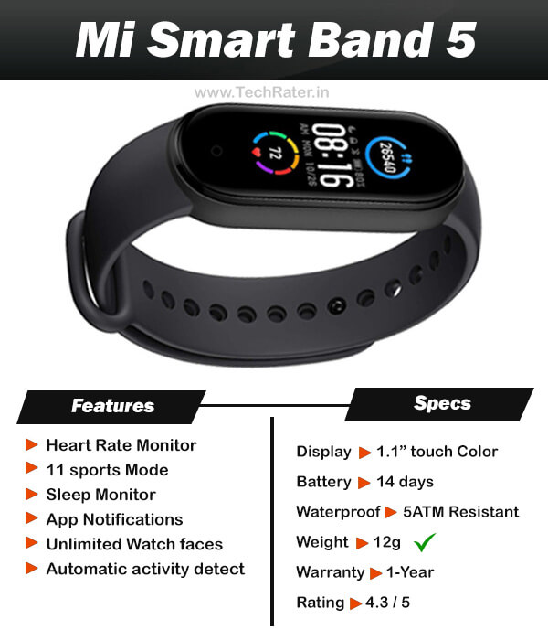 Selected Fitness band to buy online