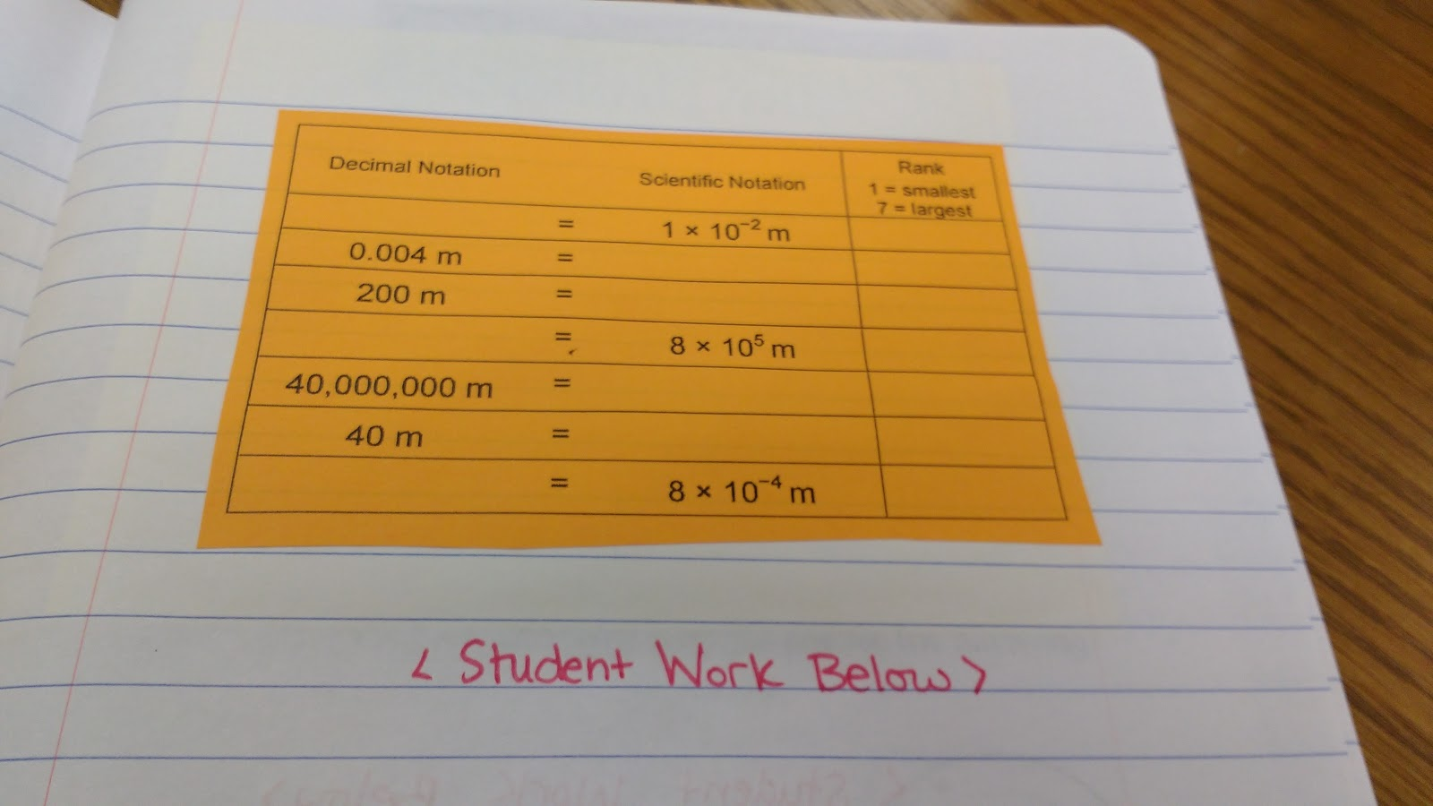 Math Love Scientific Notation Ordering Cards