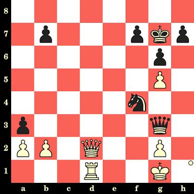 Les Blancs jouent et matent en 4 coups - Jaan Ehlvest vs Alexander Beliavsky, Reykjavik, 1991