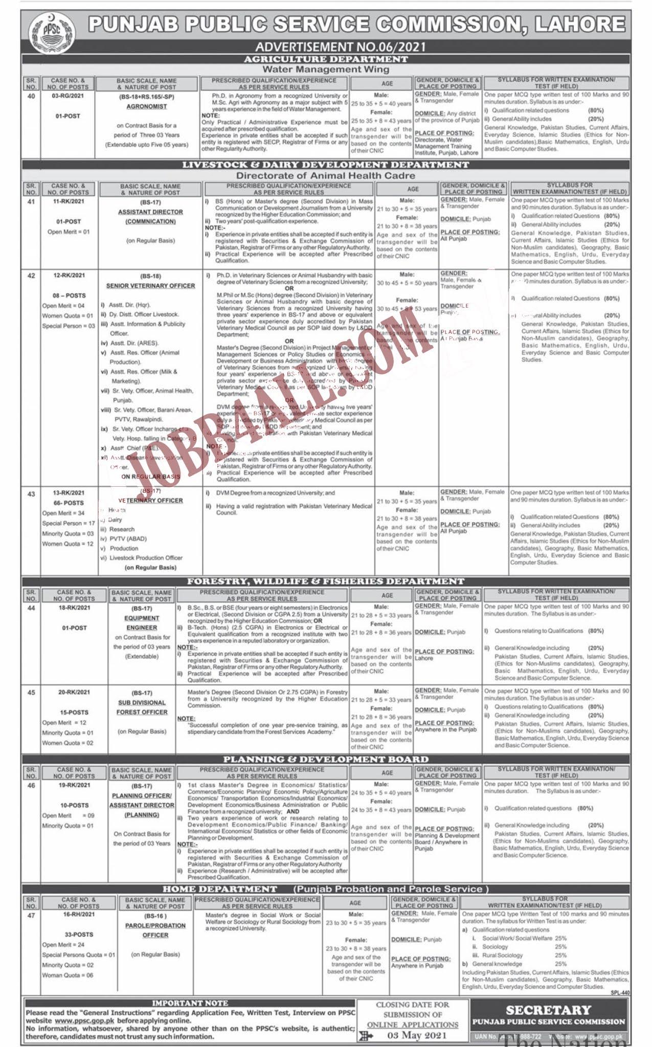 PPSC Jobs 2021 Apply Online Latest Advertisement No 6