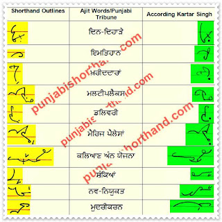 21-march-2021-ajit-tribune-shorthand-outlines