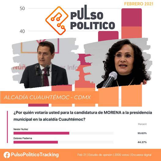 Nuñez vs Padierna