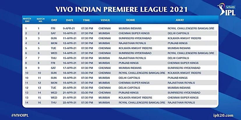 IPL 2021 match schedule 1