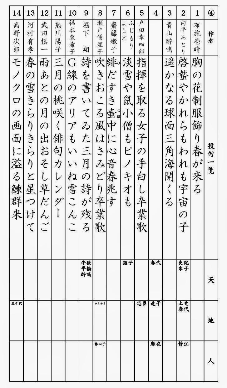 俳句集団【itak】