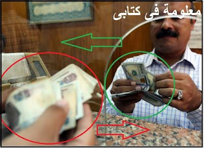US DOLLAR - EGYPTIAN POUND