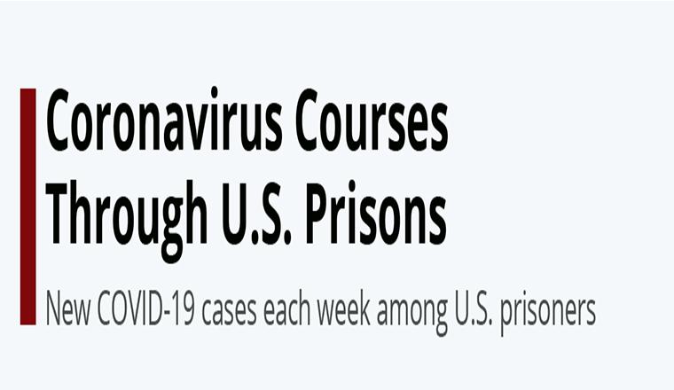 Coronavirus Courses Through U.S. Prisons #infographic