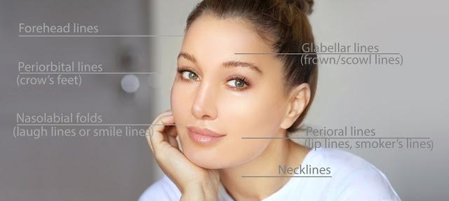 Derma Filler Injection