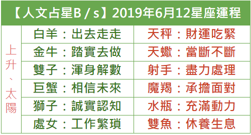 【人文占星B / s】2019年6月12星座運程