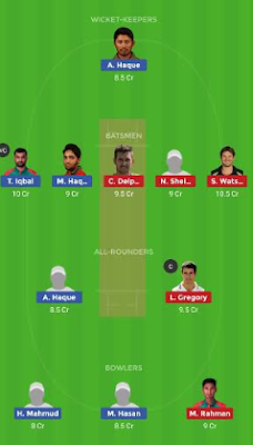 RAN vs DHO dream 11 team | DHP vs RAN
