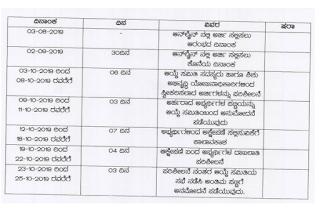 WCD Ballari District Anganwadi Worker Recruitment 2019 228 Bellary Anganwadi Helper Govt Jobs Online Form