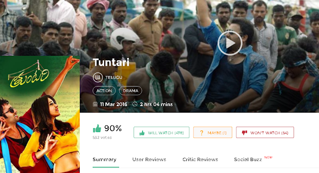 Tuntari (2016) Telugu Movie 300mb and Mp4 Free