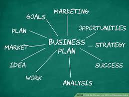 Ini Dia 8 Ide Bisnis Sampingan Yang Harus Anda Pertimbangkan !