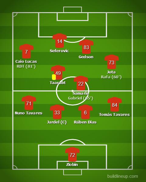 Benfica vs Guimarães - Taça da Liga 2019/20