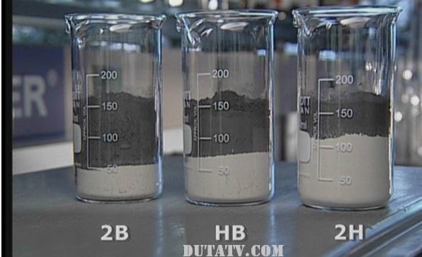 Bahan membuat Pensil 2B HB 2H : Dutatv.com