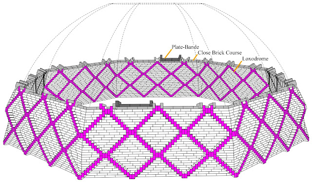 Double helix of masonry: Researchers discover the secret of Italian renaissance domes