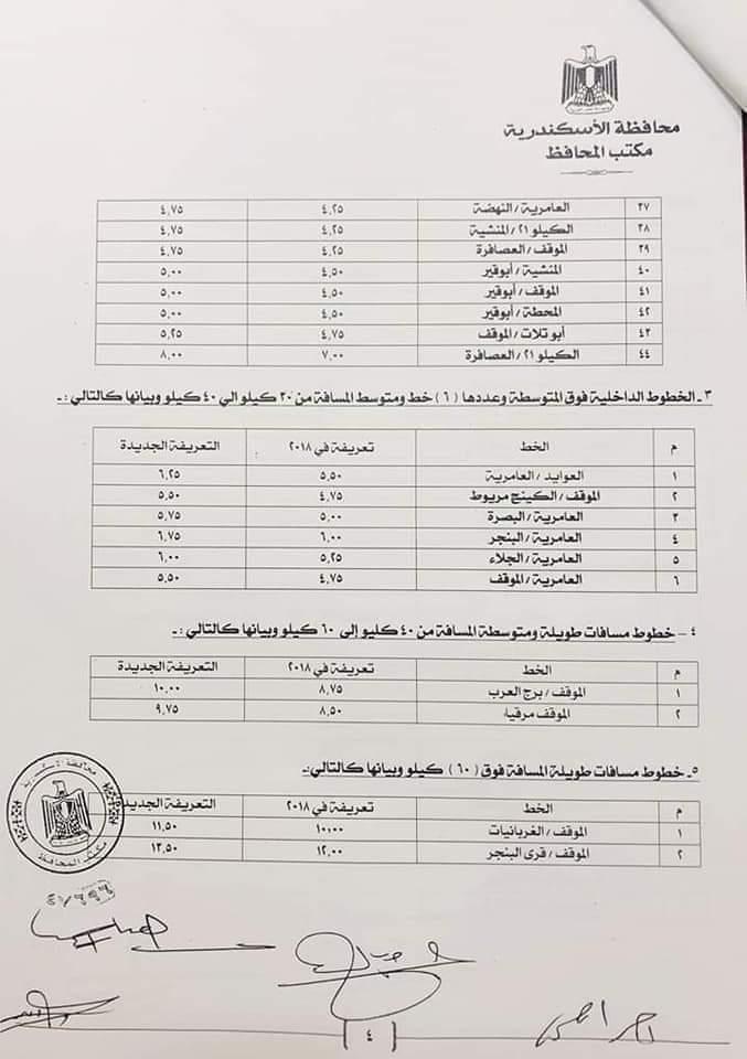 ننشر التعريفه الجديده للمواصلات داخل وبين المدن المصرية بعد زياده اسعار الوقود بجميع المحافظات FB_IMG_1562335859187
