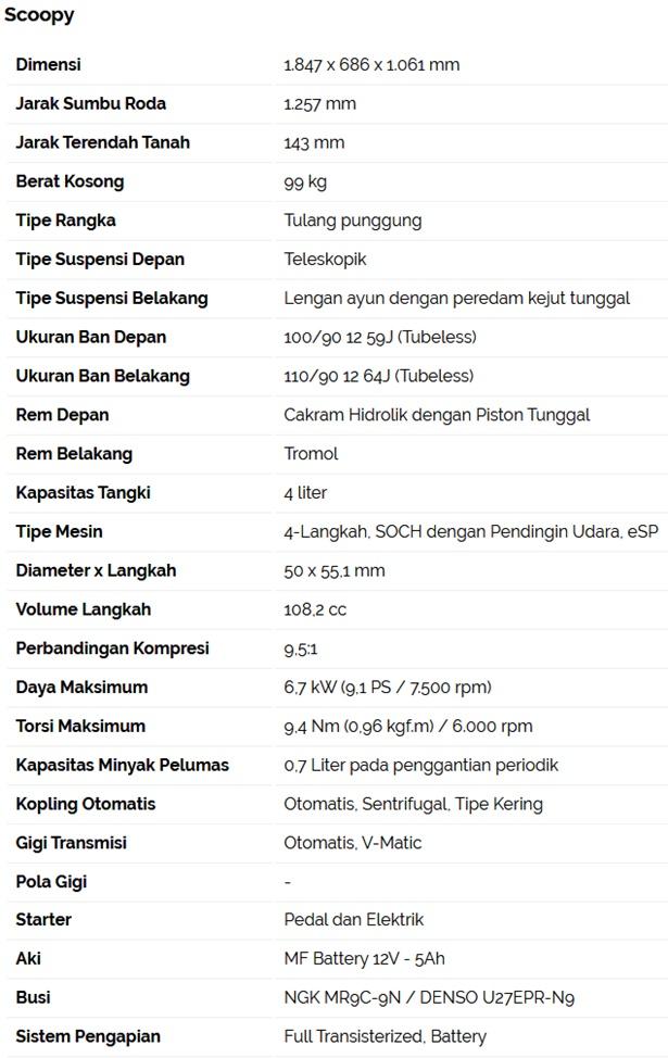 Spesifikasi dan Harga Honda Scoopy di Bali
