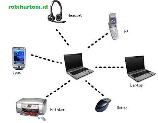 jenis-jenis jaringan komputer berdasarkan area atau jarak