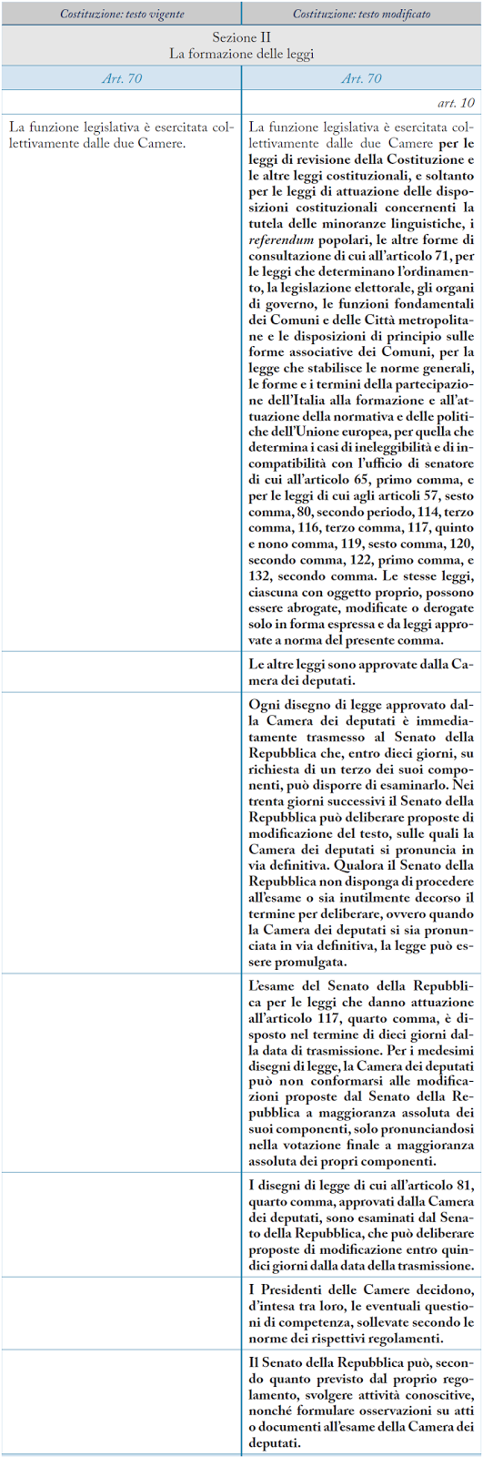 documenti.camera.it/Leg17/Dossier/Pdf/AC0500N.Pdf