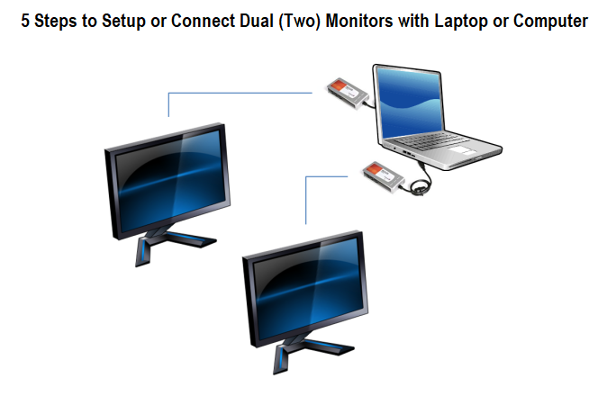 Connect Two Monitors to Laptop or PC
