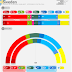 SWEDEN <br/>Kantar SIFO poll | December 2017