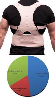 pareri forumuri corset active posture corectarea posturii