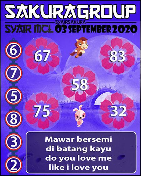 Prediksi Sakuratoto Macau Sabtu 03 Oktober 2020