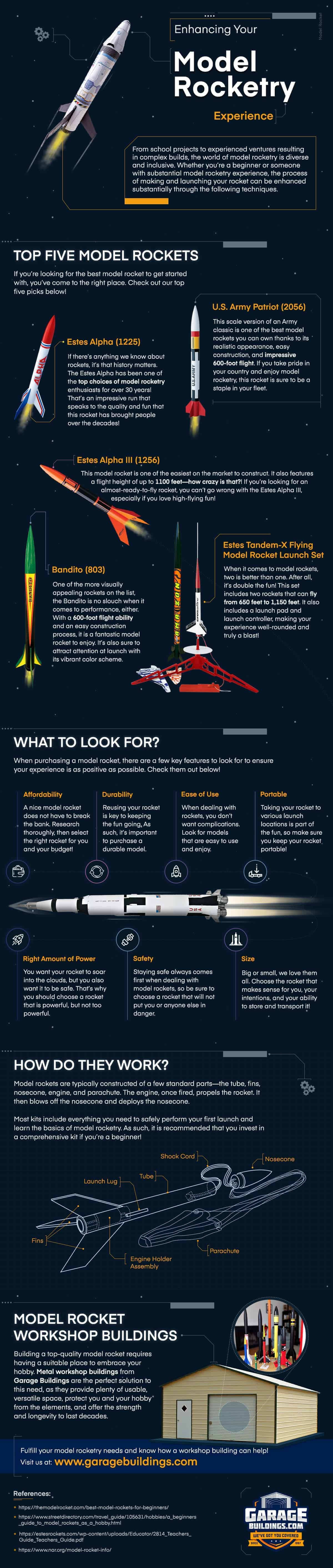 enhancing-your-model-rocketry-experience-infographic