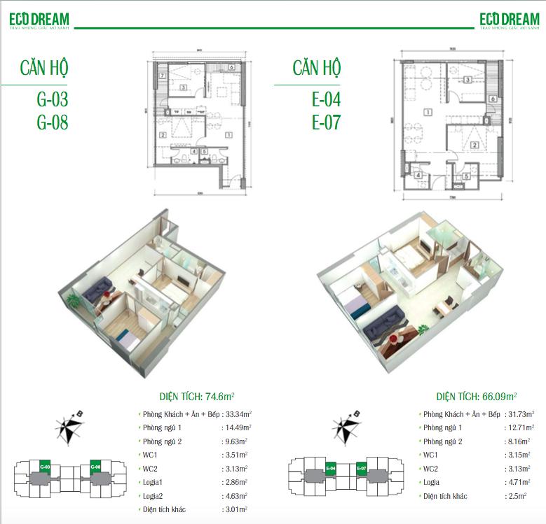 Thiết kế căn hộ 74,6 và 66,09m2 chung cư Eco Dream