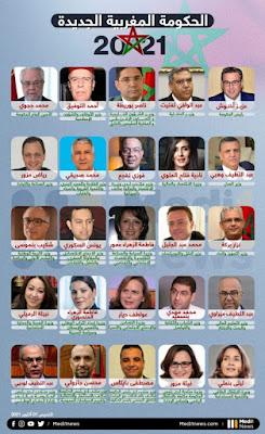 الحكومة المغربية الجديدة 2021
