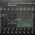 تطبيق رصد أحوال الطقس Meteogram Pro مدفوع للأندرويد - تحميل مباشر