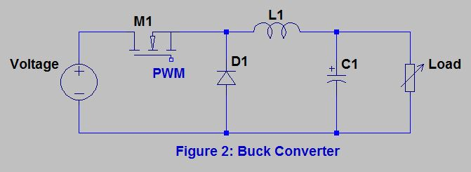 Basic circuit of Buck Converter