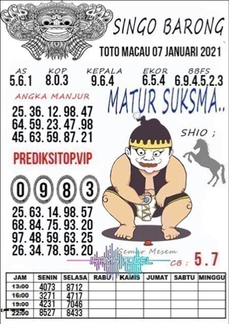 Prediksi Singo Barong Toto Macau Kamis 07 Januari 2021