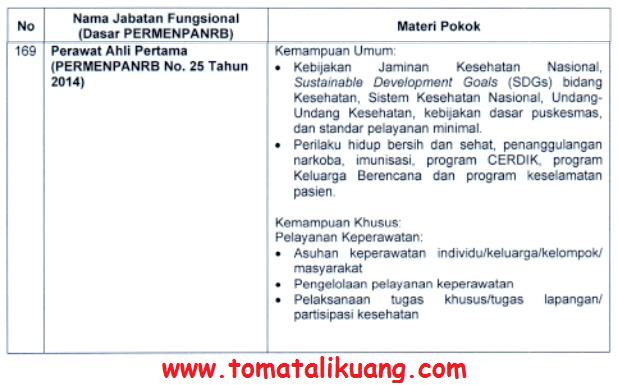 kisi-kisi materi skb perawat ahli pertama formasi cpns pppk tahun 2021 tomatalikuang.com