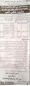 Sindh Higher Education Commission SHC Jobs 2020 For Computer Operator, Junior Clerk & more
