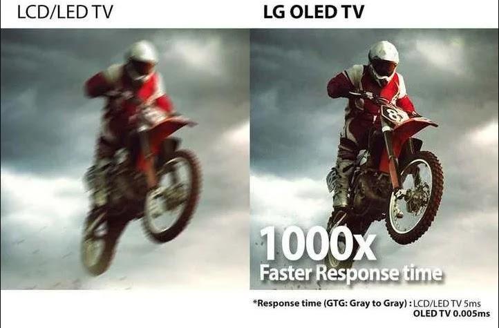 صورة توضح الفرق بين معدل السرعة بين شاشات OLED و LED/LCD