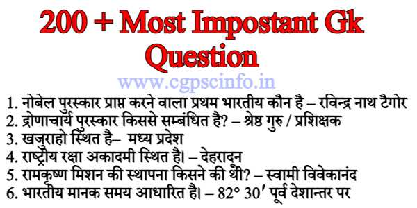 200 Most Impostant Gk Question & Answer   Imp One Liner Gk प्रश्न उत्तर in Hindi
