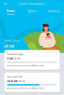Cara Cek Kuota By U Telkomsel (Internet, Nelpon, dan Topping)