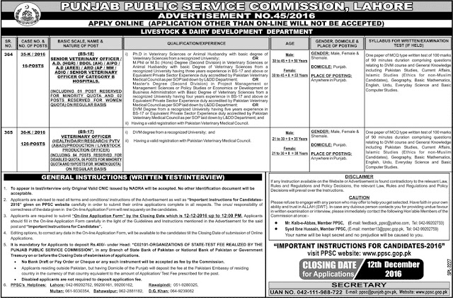 PPSC Jobs in Punjab 2016 for DVM Doctors