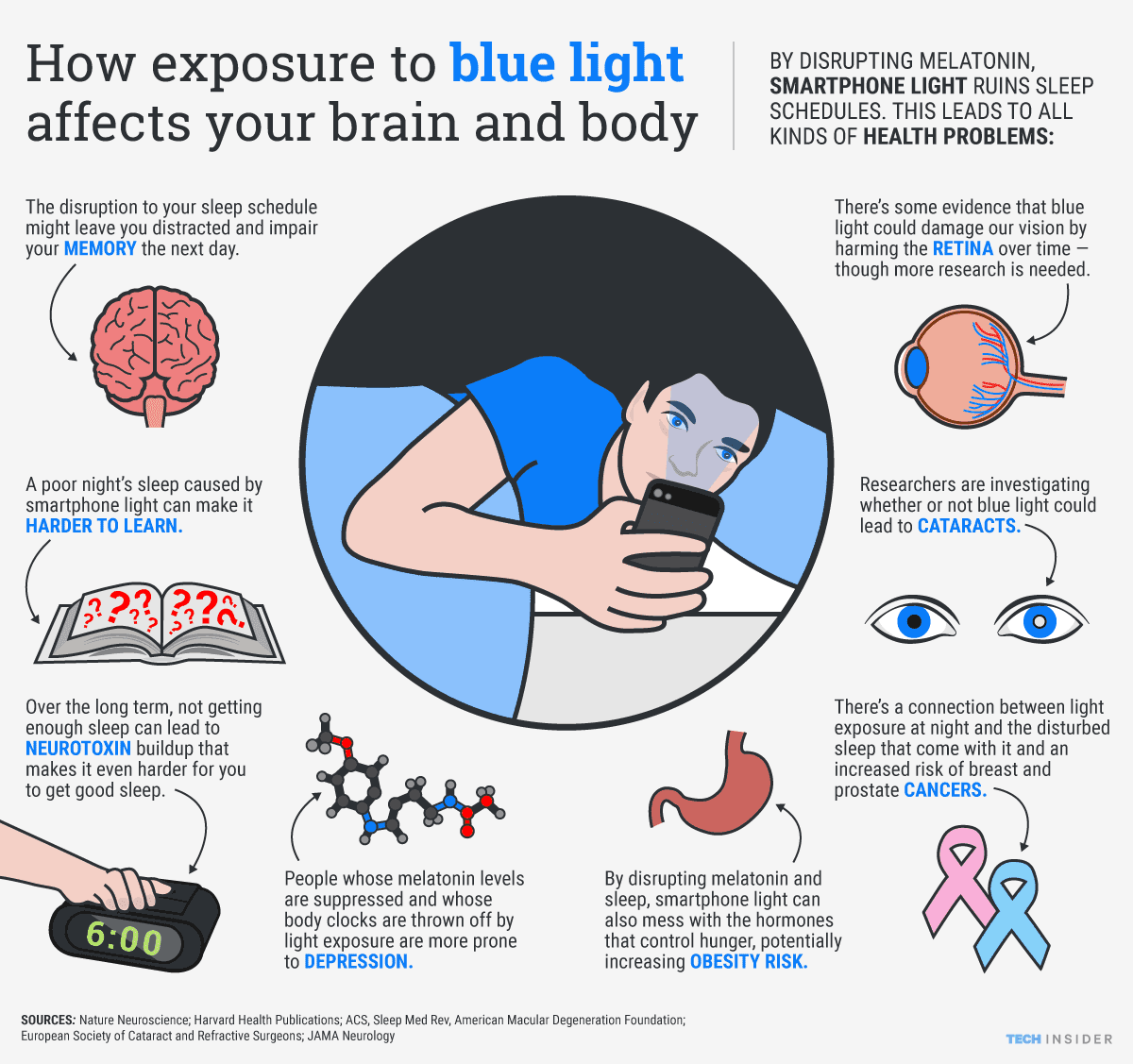 Too Much Screen Time Damages the Brain