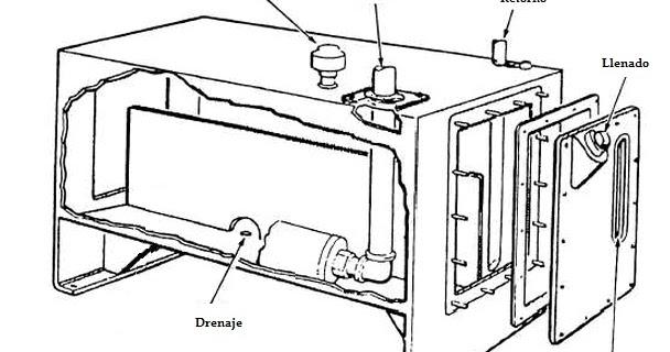 Automatización Industrial: Depósitos Hidráulicos