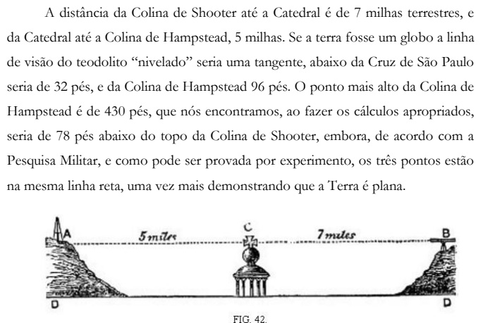 Trecho do livro Astronomia Zetética