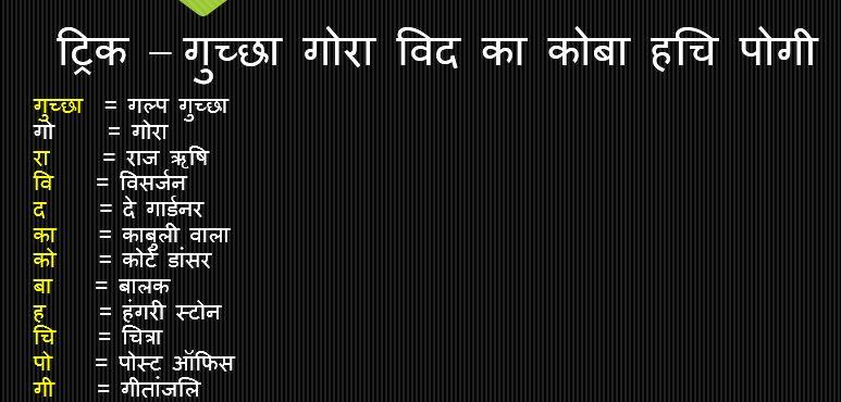 Gk Trick Hindi : रविन्द्रनाथ टैगोर की प्रमुख रचना