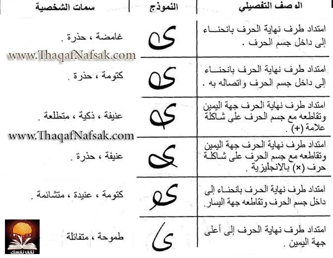 اختبار mbti عربي pdf