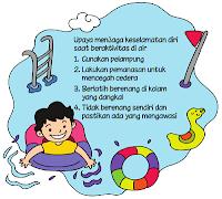 Materi Kelas 3 Tema 7 Subtema 3 PB 4